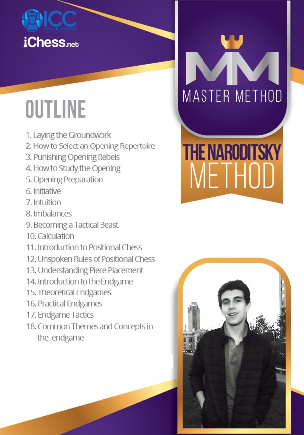 The Naroditsky Method – GM Daniel Naroditsky