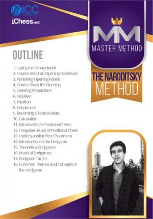 The Naroditsky Method – GM Daniel Naroditsky