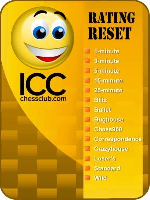 Rating Reset